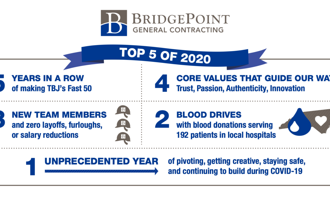 BridgePoint's Top 5 of 2020